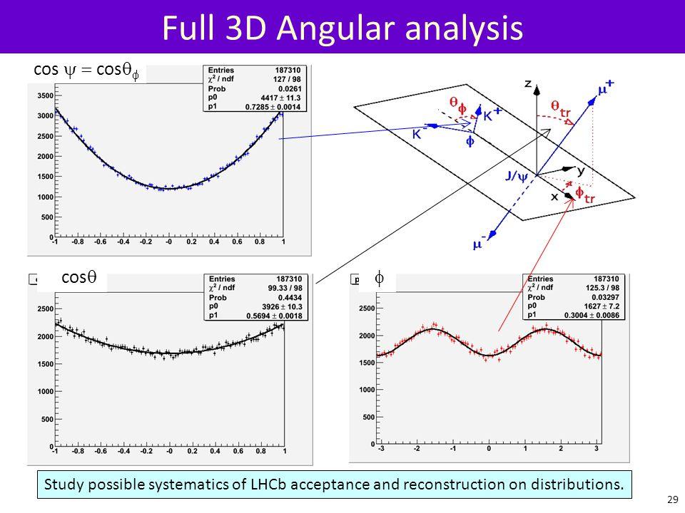 Full 3D Angular analysis