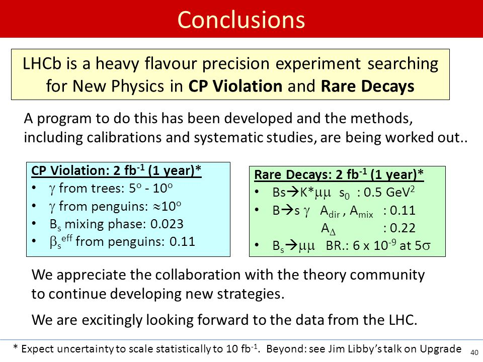 Conclusions LHCb is a heavy flavour precision experiment searching for New Physics in CP Violation and Rare Decays.