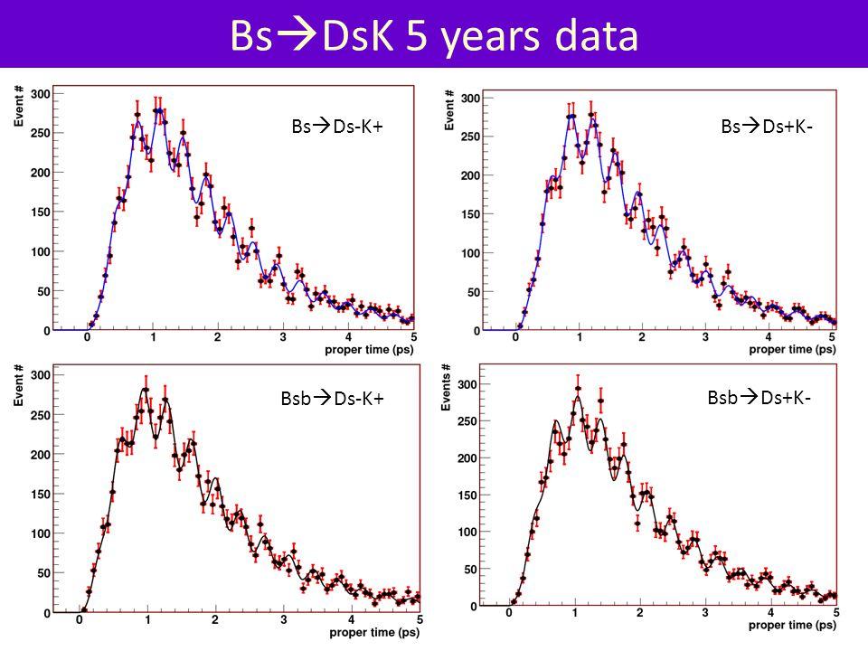BsDsK 5 years data BsDs-K+ BsDs+K- BsbDs-K+ BsbDs+K-