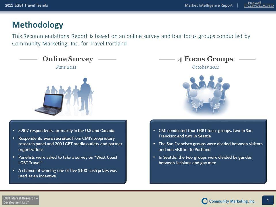 Methodology Online Survey 4 Focus Groups