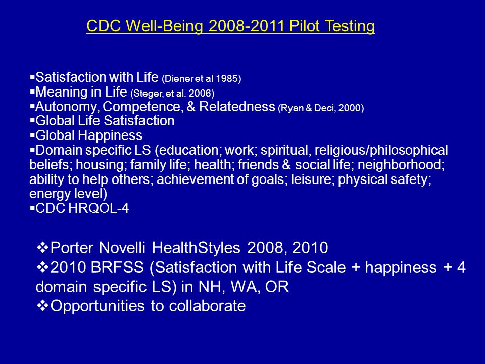 CDC Well-Being 2008-2011 Pilot Testing