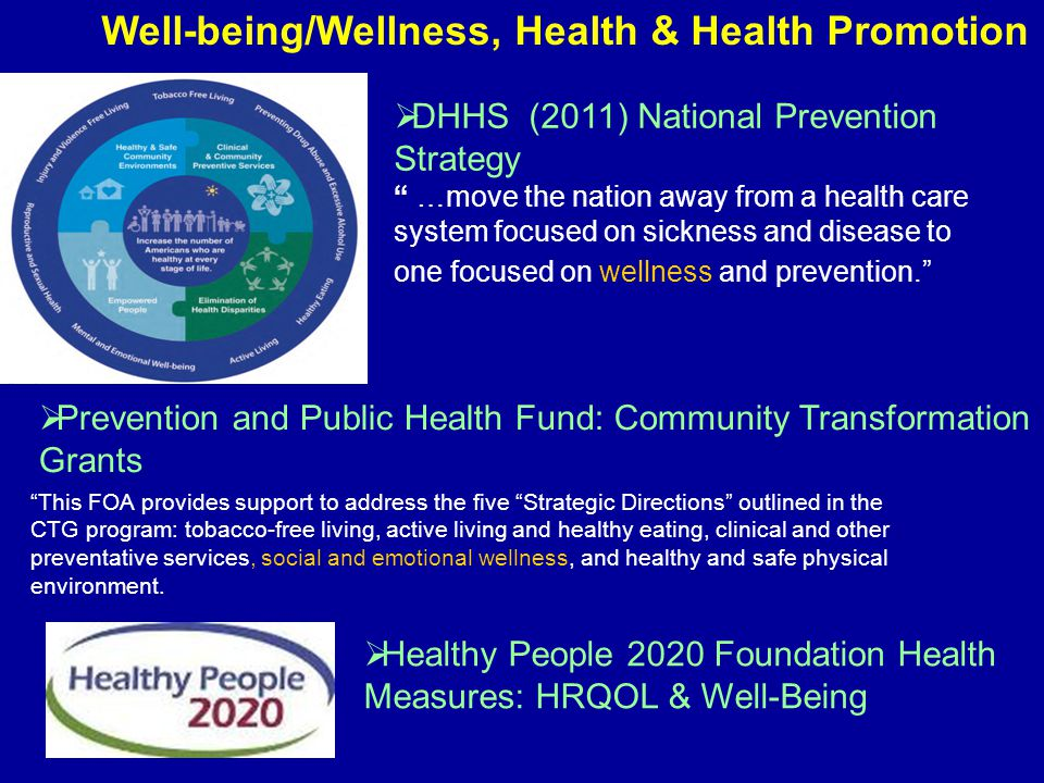 Well-being/Wellness, Health & Health Promotion