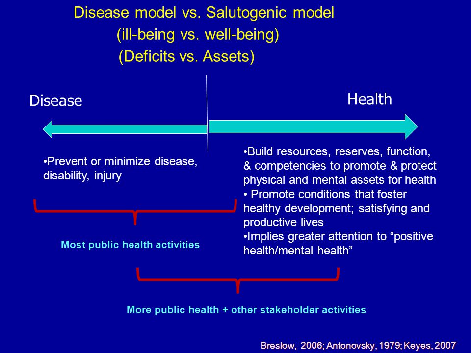Disease model vs. Salutogenic model (ill-being vs. well-being)