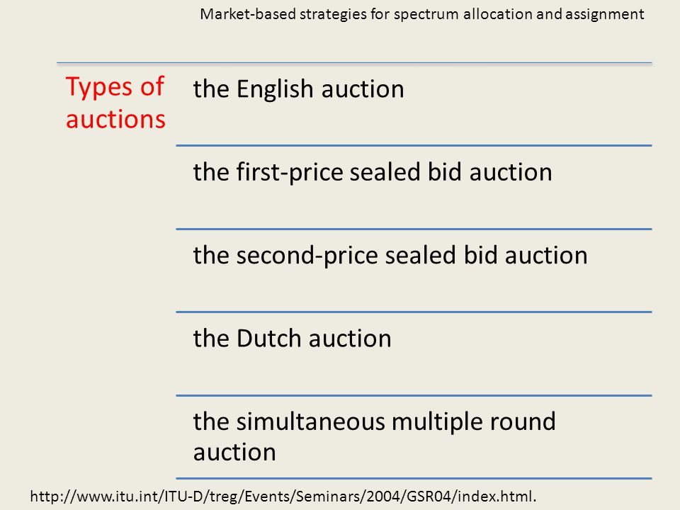 Types of auctions the English auction