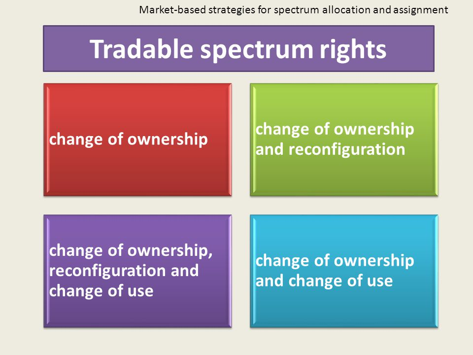 Tradable spectrum rights