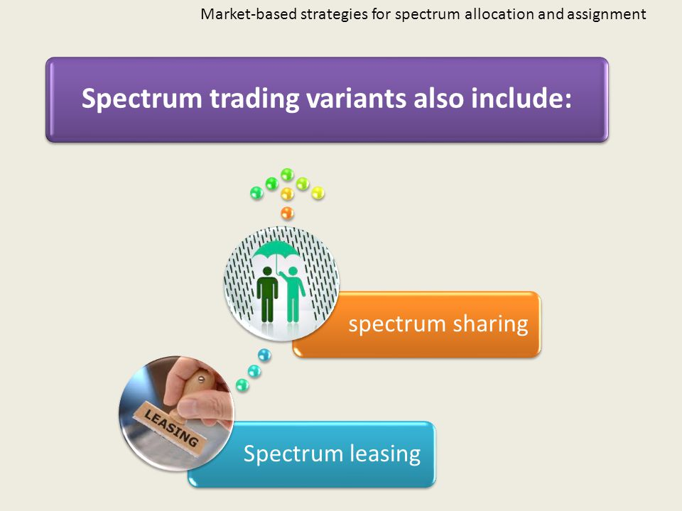 Spectrum trading variants also include: