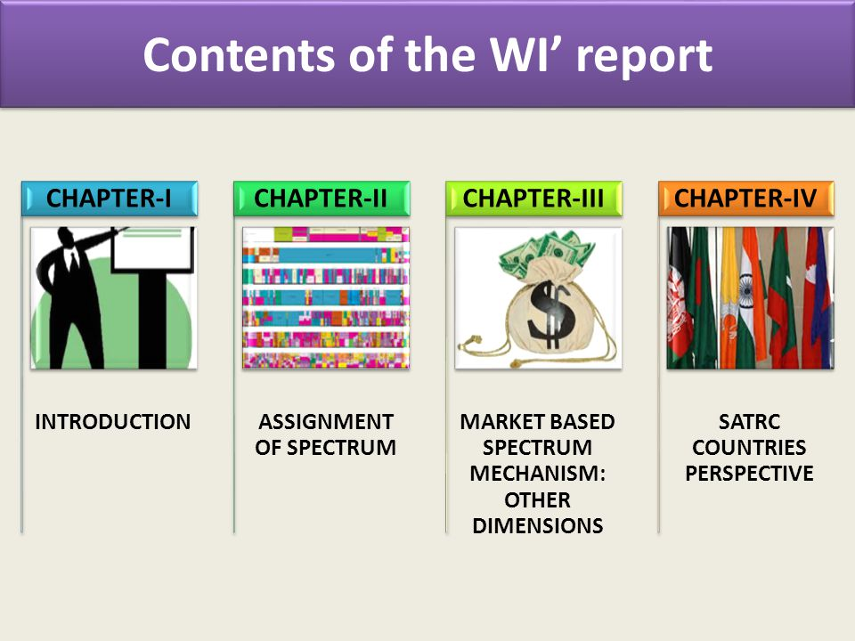Contents of the WI' report