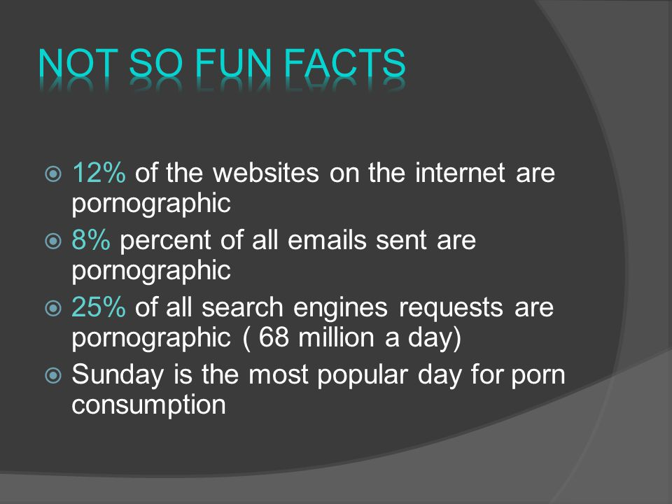 NOT SO FUN FACTS 12% of the websites on the internet are pornographic