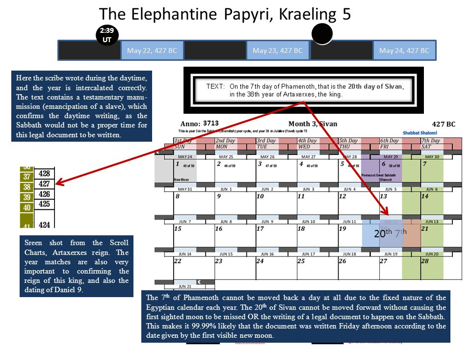 The Elephantine Papyri, Kraeling 5