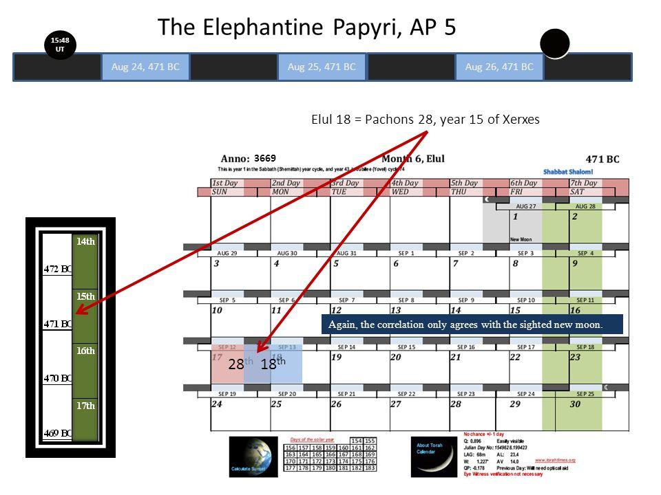 The Elephantine Papyri, AP 5