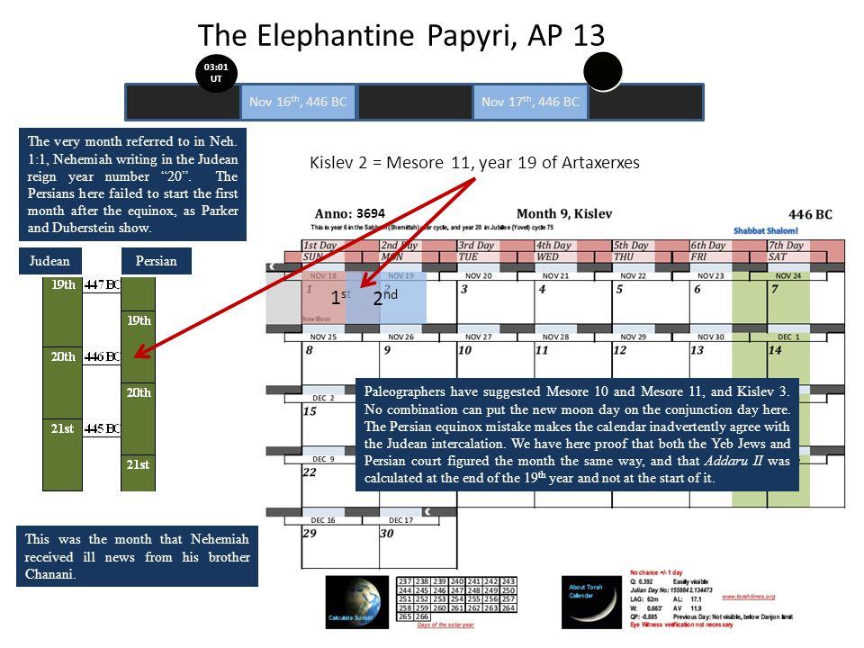 The Elephantine Papyri, AP 13