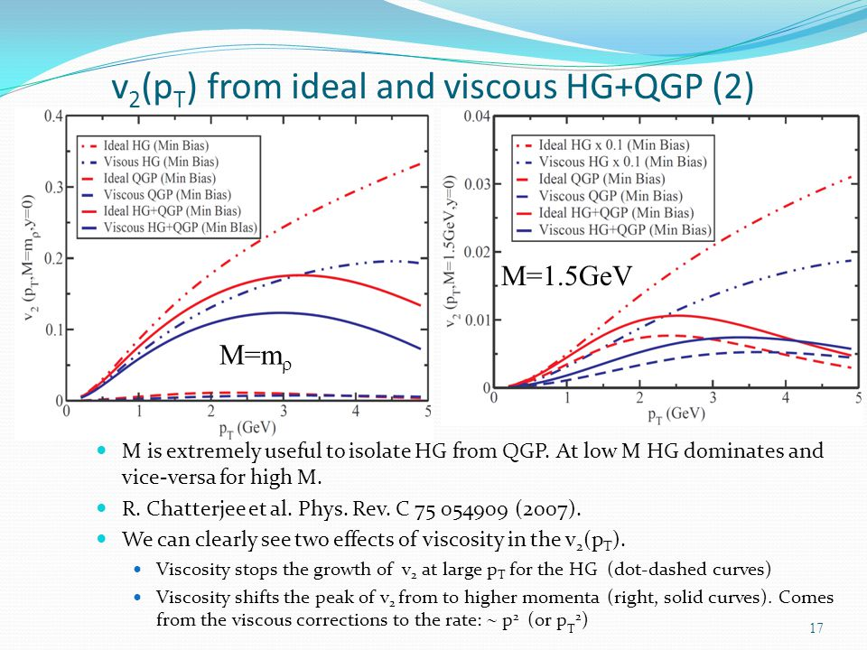 v2(pT) from ideal and viscous HG+QGP (2)