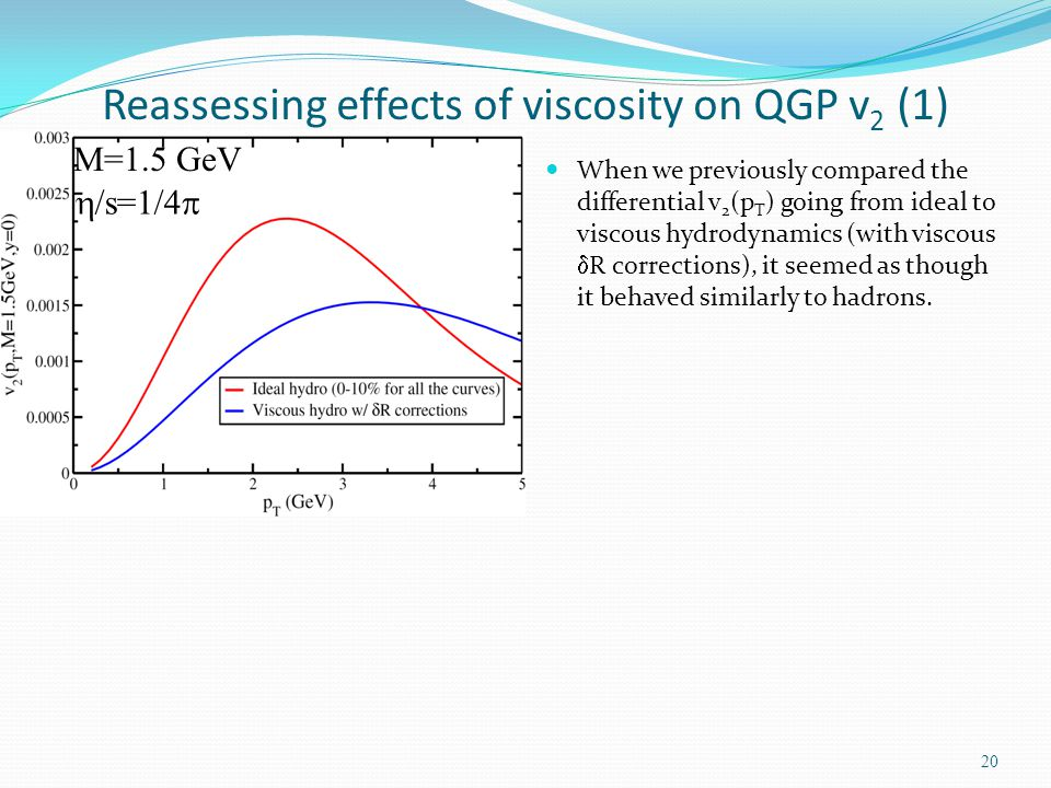 Reassessing effects of viscosity on QGP v2 (1)