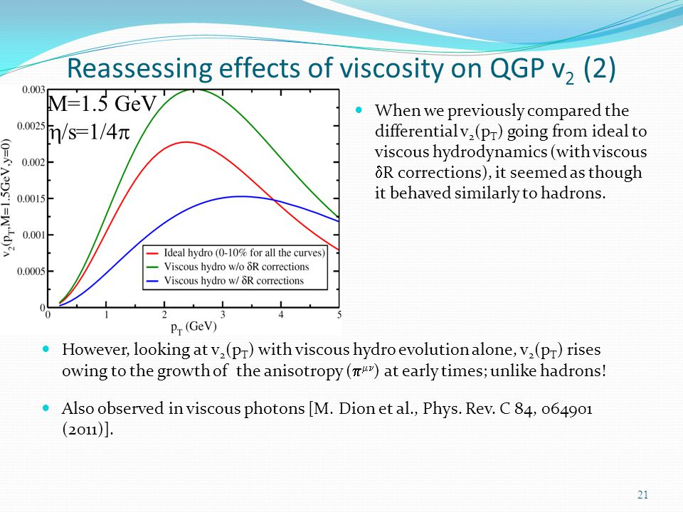 Reassessing effects of viscosity on QGP v2 (2)
