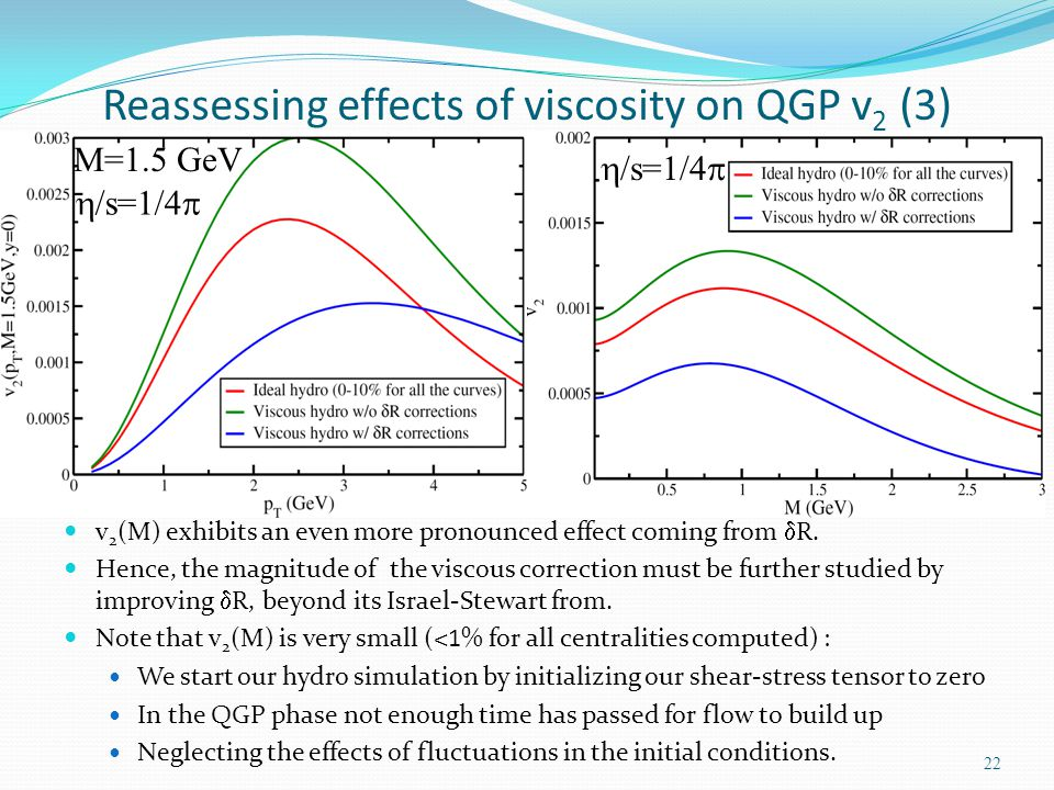 Reassessing effects of viscosity on QGP v2 (3)