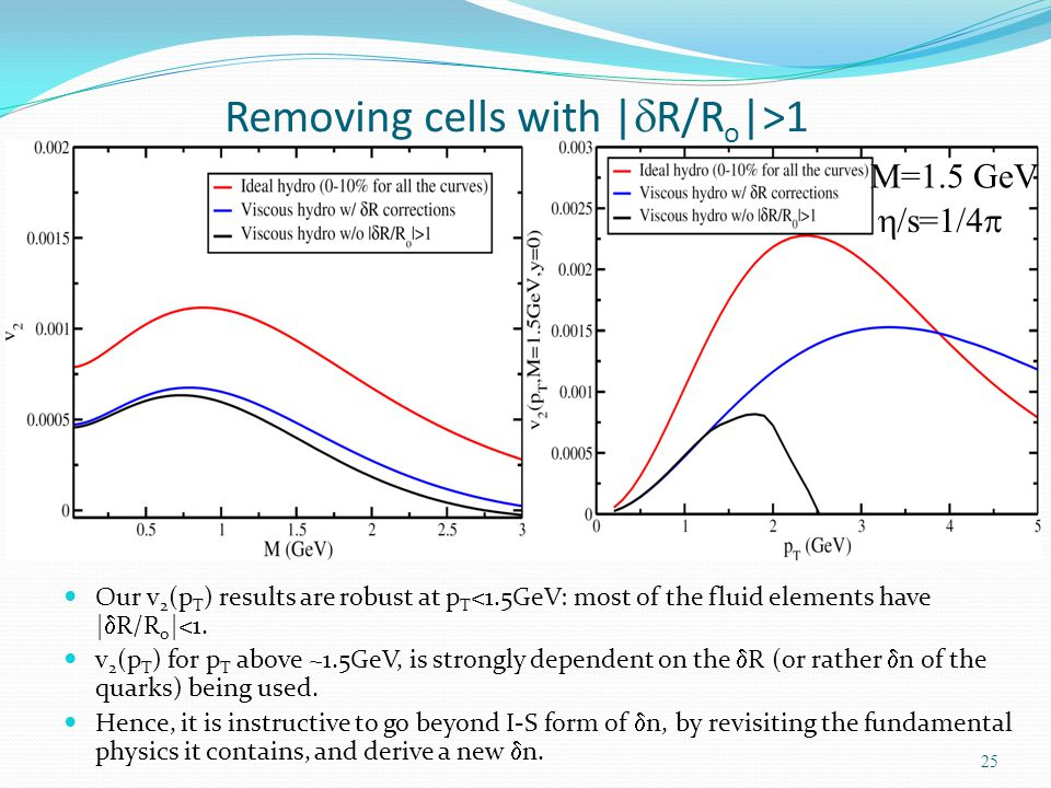 Removing cells with |dR/Ro|>1