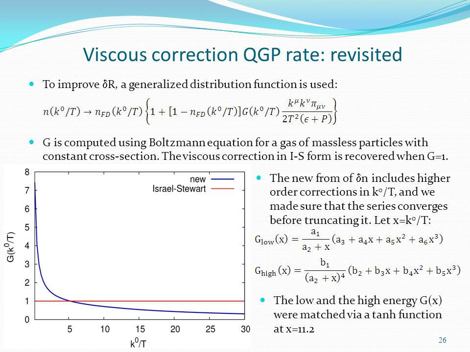 Viscous correction QGP rate: revisited