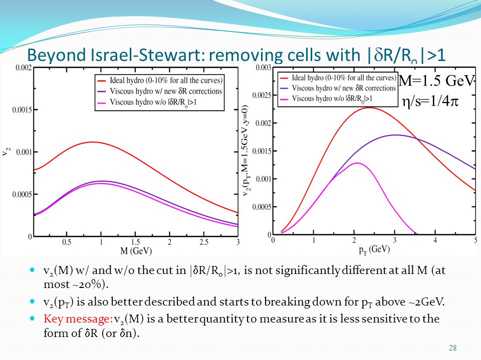 Beyond Israel-Stewart: removing cells with |dR/Ro|>1