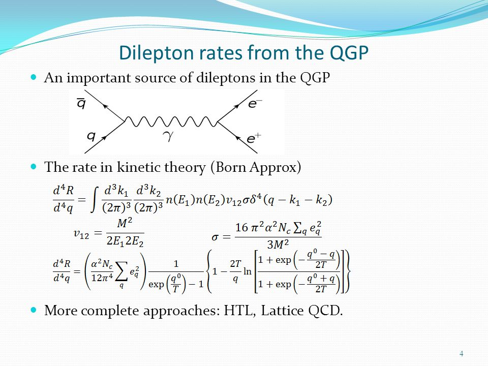Dilepton rates from the QGP
