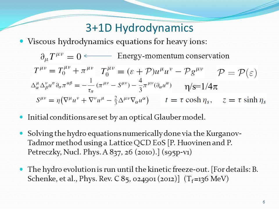 Energy-momentum conservation