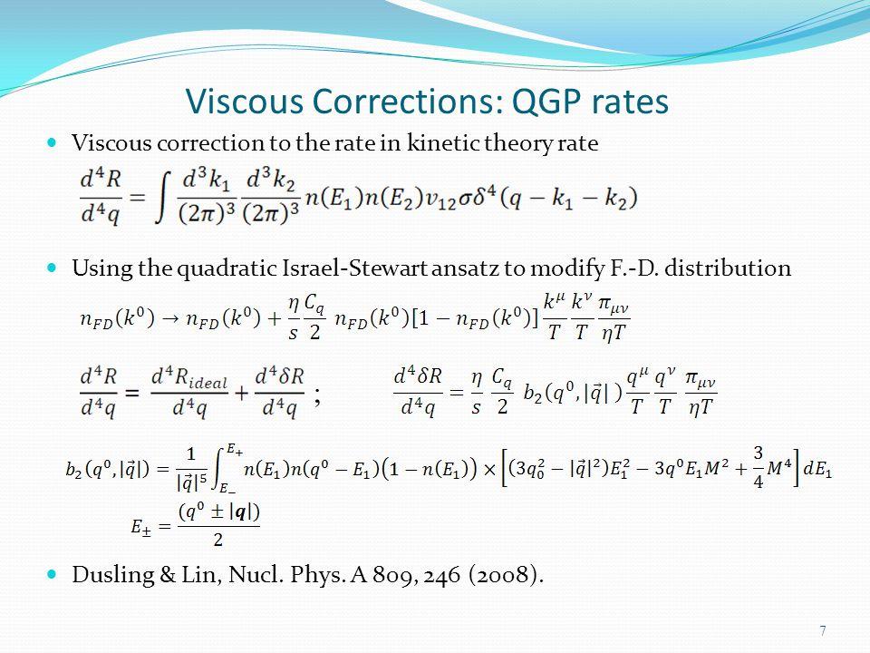 Viscous Corrections: QGP rates