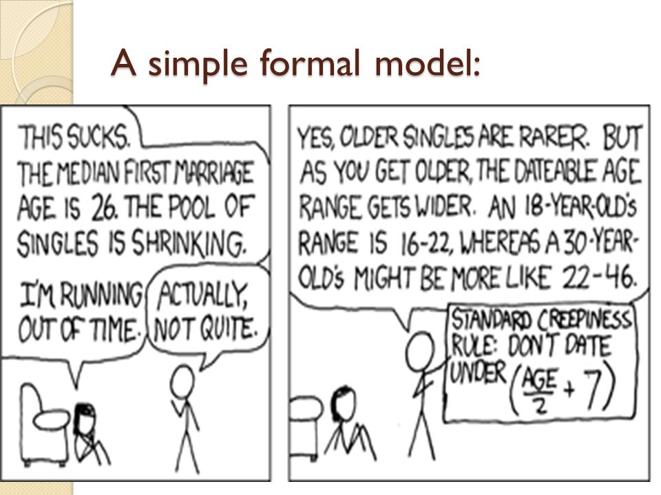 A simple formal model: