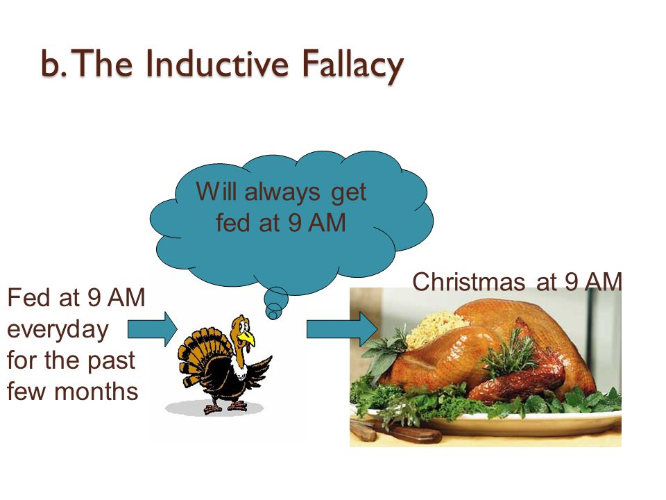 b. The Inductive Fallacy