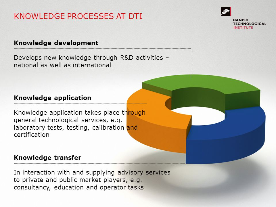 KNOWLEDGE PROCESSES AT DTI
