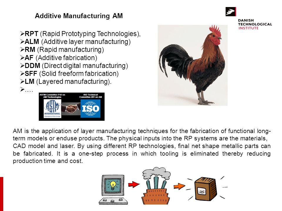 Additive Manufacturing AM