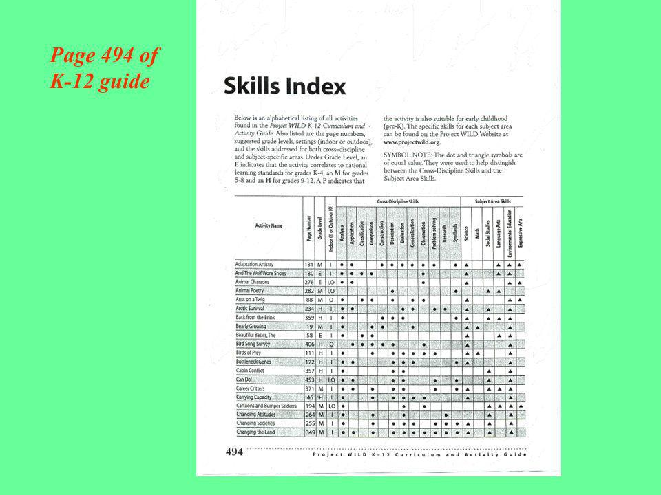 Page 494 of K-12 guide