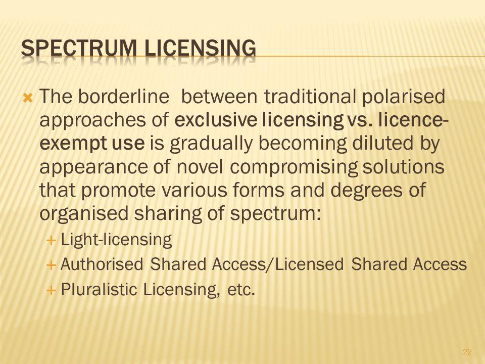 Spectrum licensing