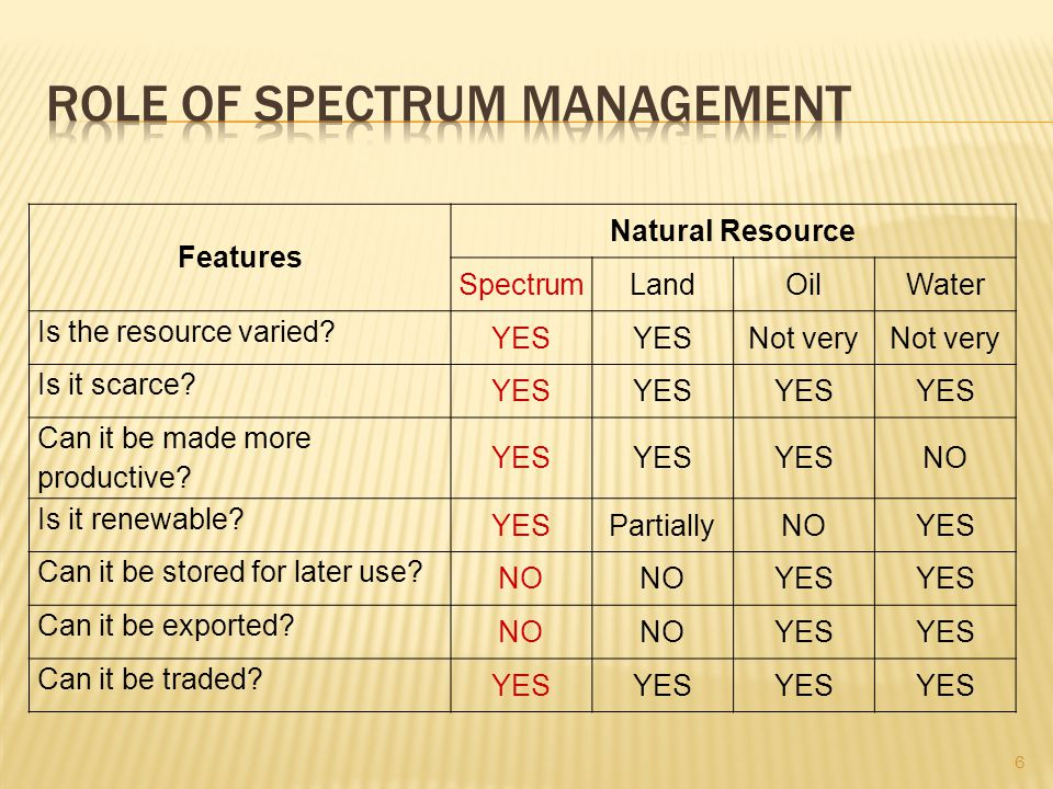 Role of spectrum management