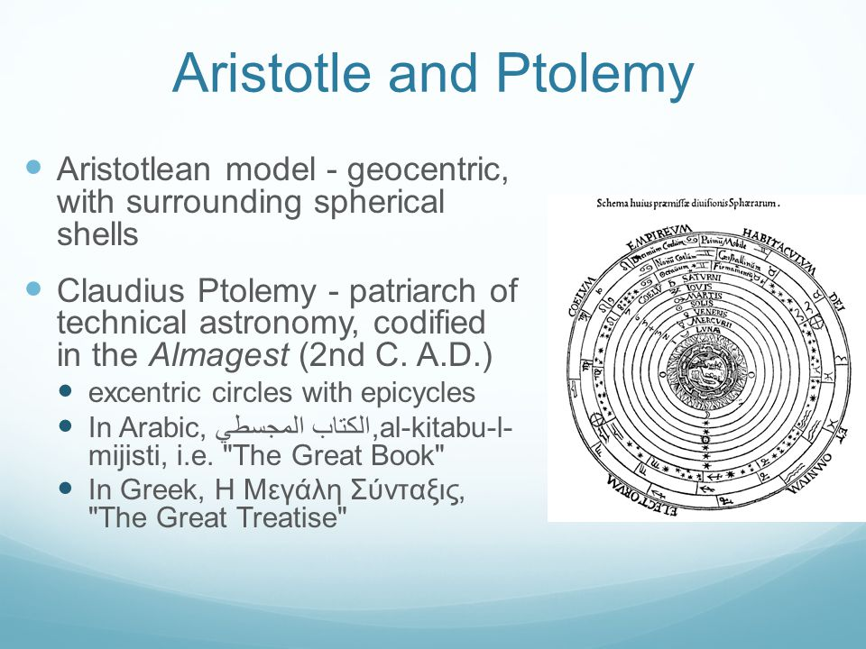 Aristotle and Ptolemy Aristotlean model - geocentric, with surrounding spherical shells.