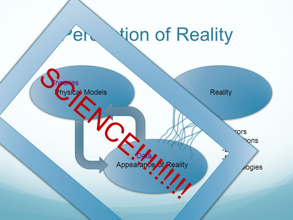 SCIENCE!!!!!!!!! Perception of Reality Theories Physical Models