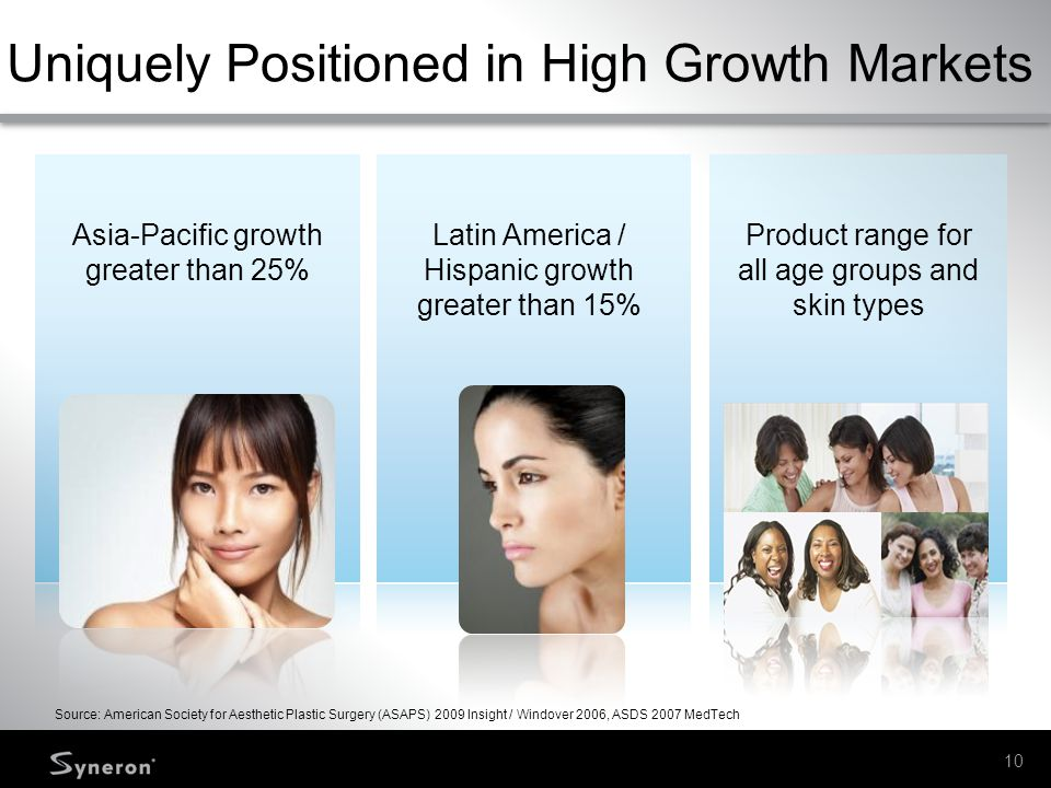Uniquely Positioned in High Growth Markets