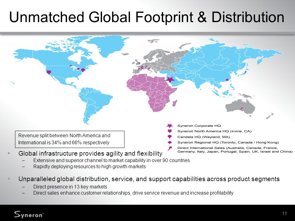 Unmatched Global Footprint & Distribution