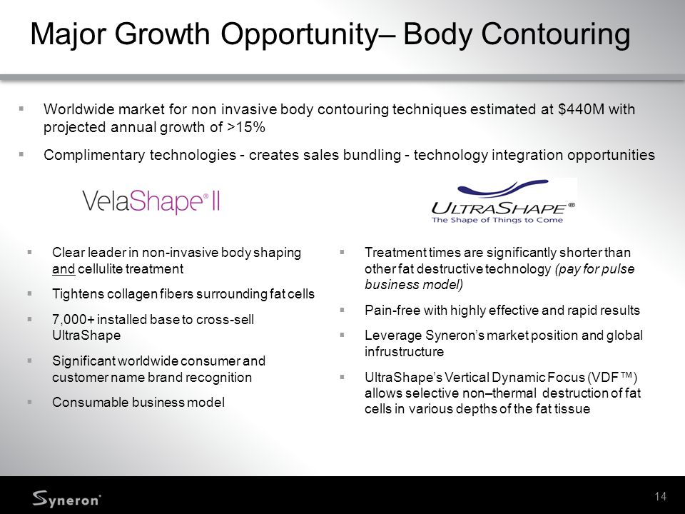 Major Growth Opportunity– Body Contouring