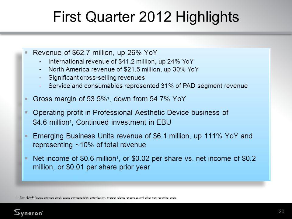 First Quarter 2012 Highlights