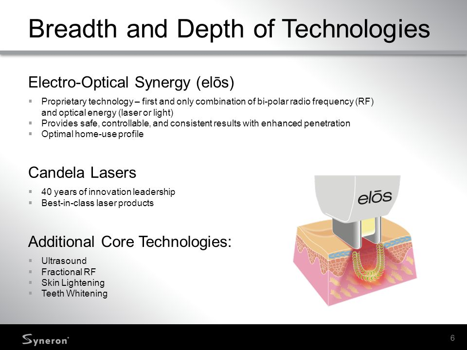 Breadth and Depth of Technologies