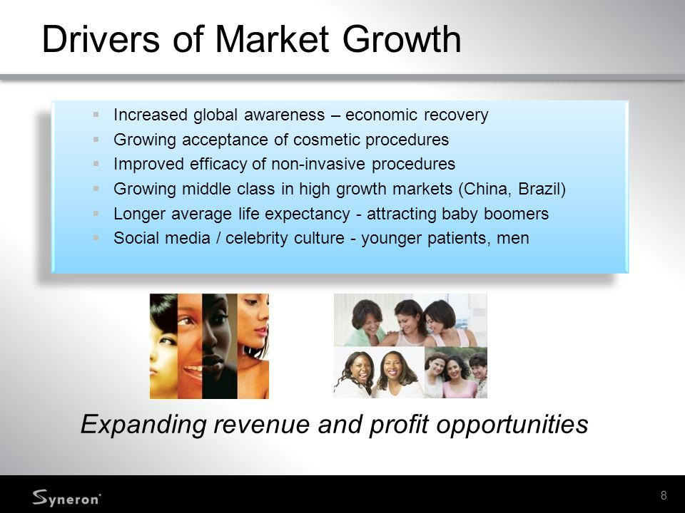 Drivers of Market Growth