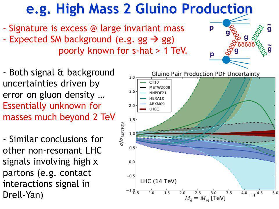 e.g. High Mass 2 Gluino Production