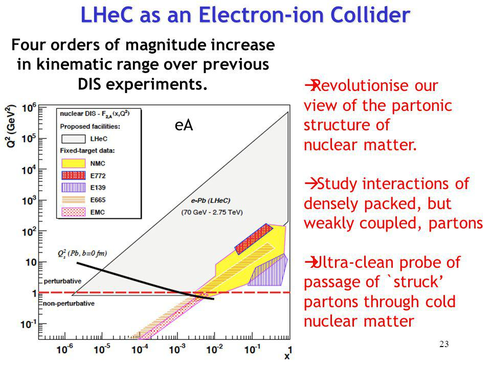 LHeC as an Electron-ion Collider