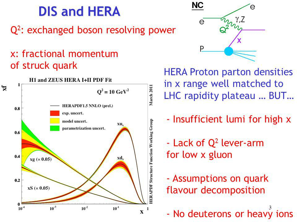 DIS and HERA Q2: exchanged boson resolving power