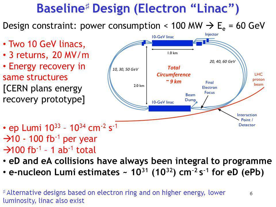 Baseline♯ Design (Electron Linac )