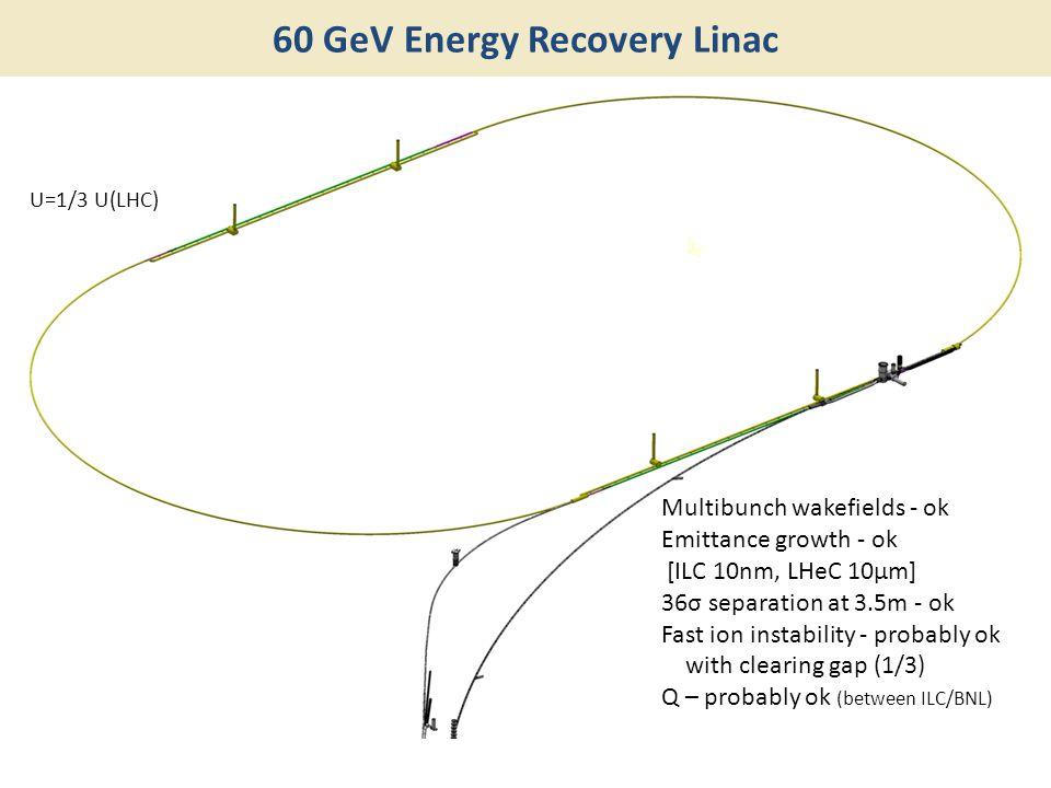 60 GeV Energy Recovery Linac