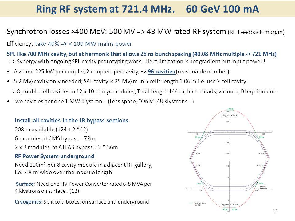 Ring RF system at 721.4 MHz. 60 GeV 100 mA