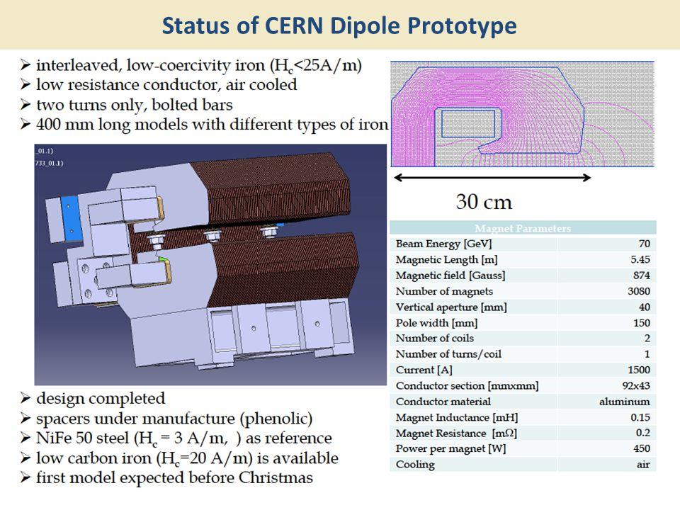 Status of CERN Dipole Prototype