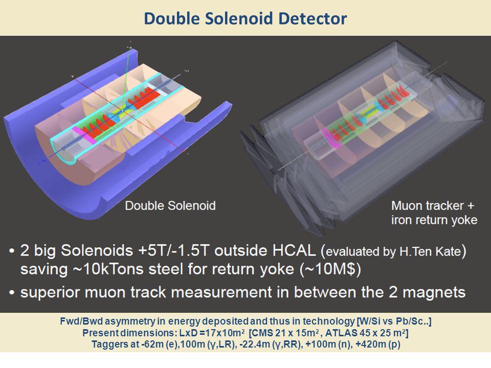 Double Solenoid Detector