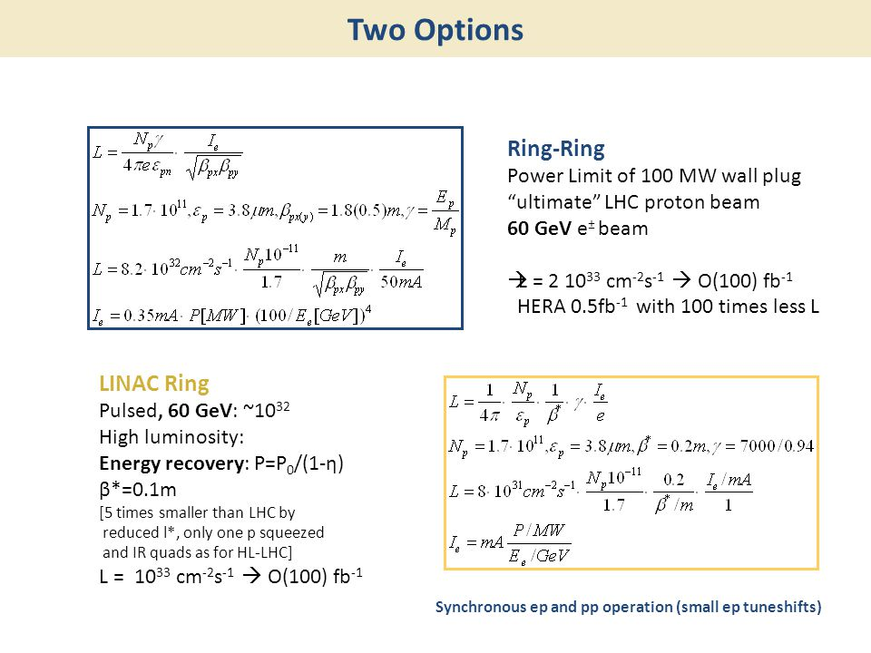 Two Options Ring-Ring LINAC Ring Power Limit of 100 MW wall plug