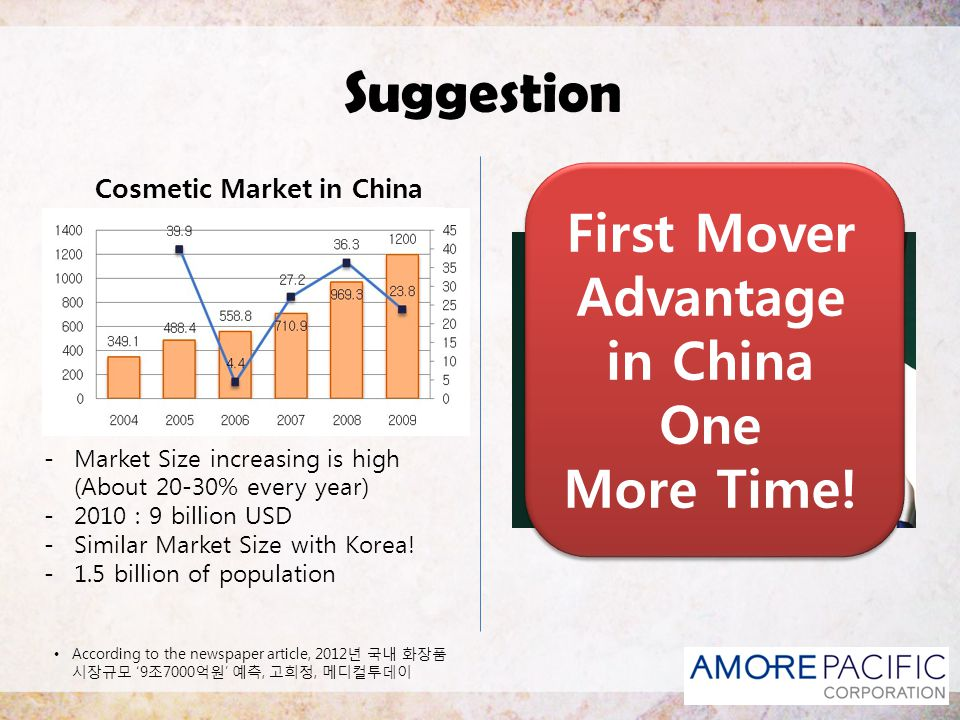 Suggestion First Mover Advantage in China One More Time!